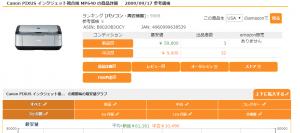 Amazonでの価格。価格差が6000円もあります。