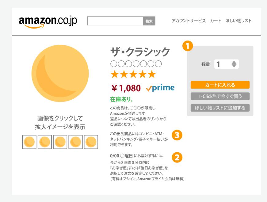 Amazon カートボックス